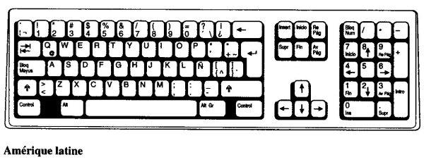 clavier Amérique Latine
