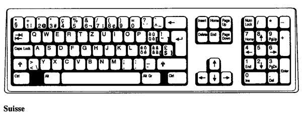 clavier Suisse