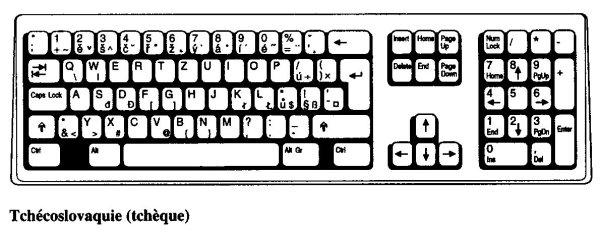 clavier Tchécoslovaquis (tchéque)