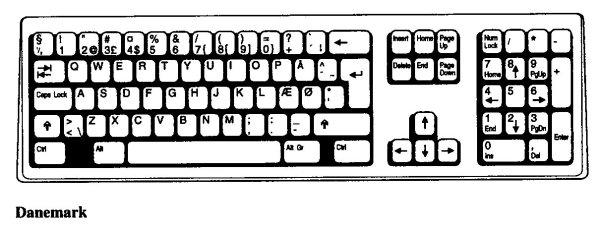 clavier Danamark