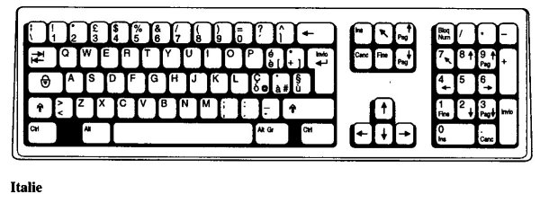 clavier Italie