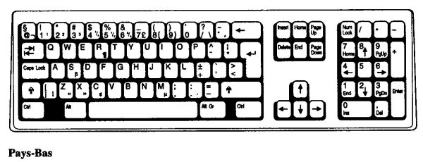 clavier Pays-Bas