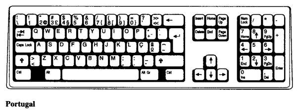 clavier portugal