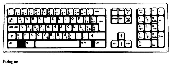 clavier Pologne