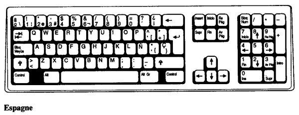 clavier Espagne