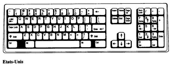 clavier USA