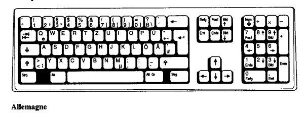 clavier allemagne